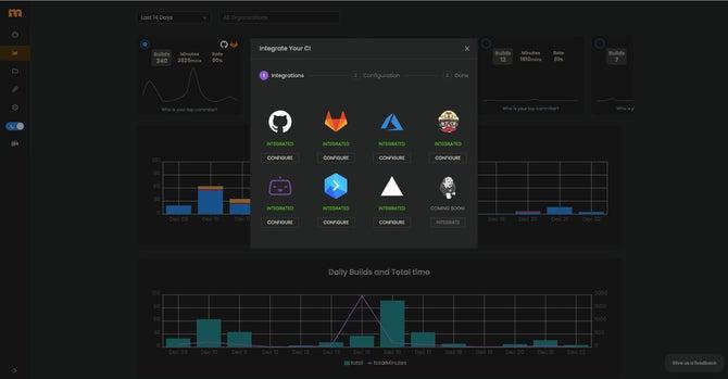 Meercode | CI Monitoring screenshot
