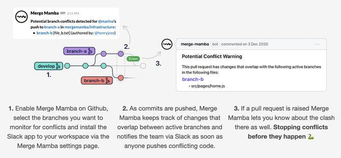 Merge Mamba screenshot